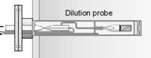 sonda de diluição